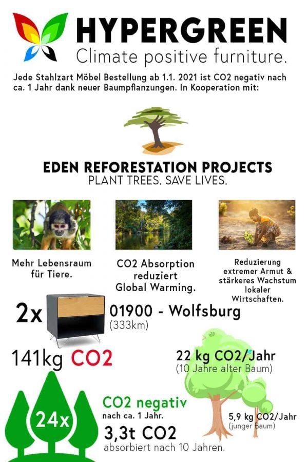 nachttisch-fly-high-3-nachhaltigkeit-anthrazitgrau-eiche-wildeiche-made-in-germany-stahlzart-hypergreen-initiative-co2-negativ-baeume-pflanzen