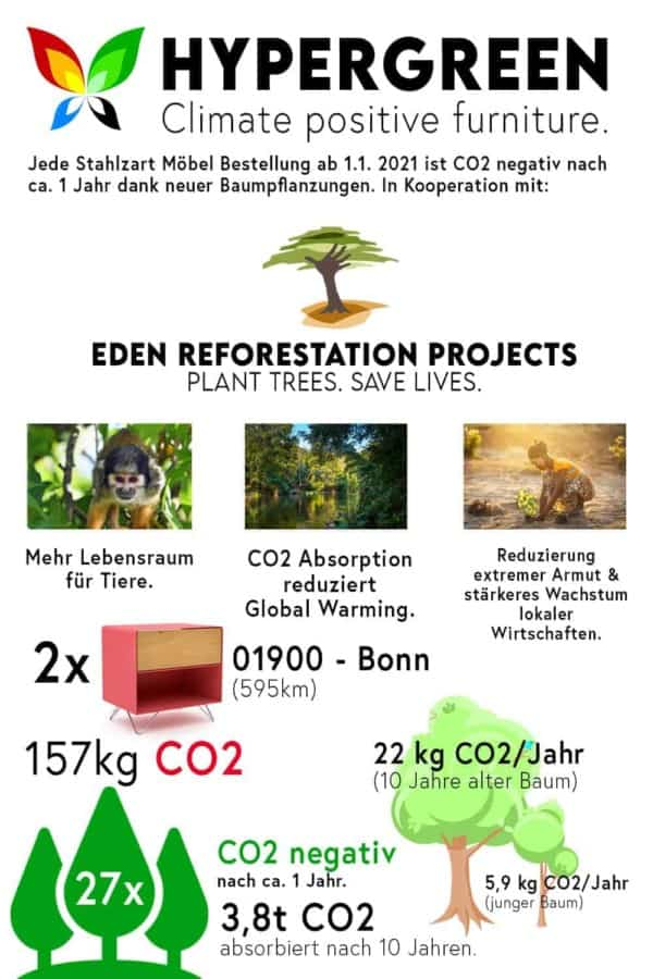 nachttisch-fly-high-3-nachhaltigkeit-rot-rose-eiche-wildeiche-made-in-germany-stahlzart-hypergreen-initiative-co2-negativ-baeume-pflanzen