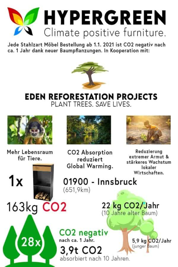 stahlzart-kaminholzregal-classic-047-nachhaltigkeit-rohstahl-wildeiche-made-in-germany-stahlzart-hypergreen-initiative-co2-negativ-baeume-pflanzen