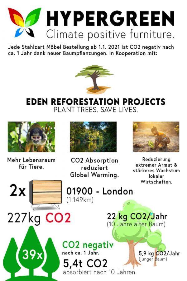 stahlzart-nachttisch-fly-high-5-nachhaltigkeit-schwarz-buche-kernbuche-made-in-germany-stahlzart-hypergreen-initiative-co2-negativ-baeume-pflanzen