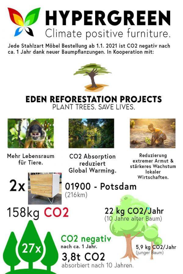 stahlzart-nachttisch-fly-high-5-nachhaltigkeit-weiss-eiche-wildeiche-made-in-germany-stahlzart-hypergreen-initiative-co2-negativ-baeume-pflanzen