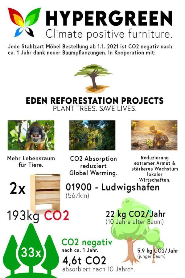 nachttisch-fuer-boxspringbett-aari-nachhaltigkeit-beige-kernbuche-made-in-germany-hypergreen-initiative-co2-negativ-baeume-pflanzen