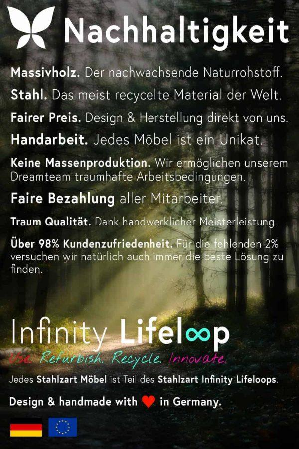 stahlzart-nachhaltigkeit-nachhaltige-produkte-design-moebel