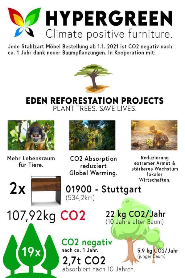 stahlzart-nachttisch-aari-nachhaltigkeit-stahl-mit-pulverbeschichtung-tiefschwarz-nussbaum-made-in-germany-stahlzart-hypergreen-initiative-co2-negativ-baeume-pflanzen