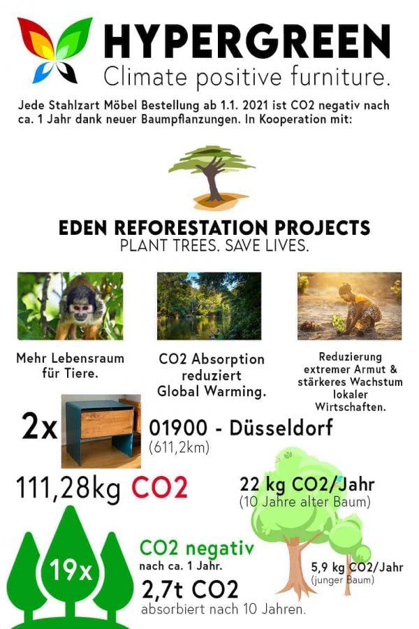 stahlzart-nachttisch-aari-nachhaltigkeit-stahl-mit-pulverbeschichtung-perlenzian-eiche-wildeiche-made-in-germany-stahlzart-hypergreen-initiative-co2-negativ-baeume-pflanzen