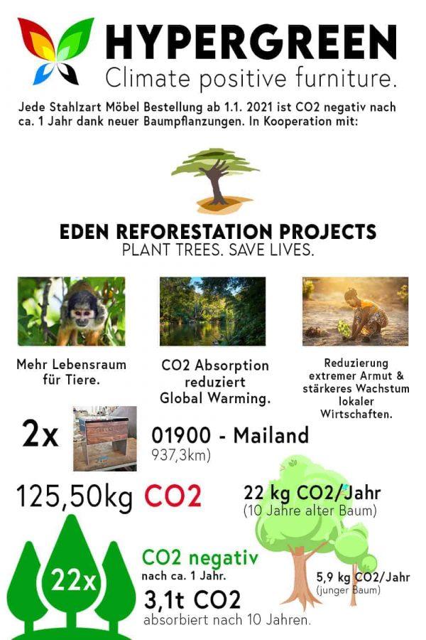 stahlzart-nachttisch-aari-nachhaltigkeit-stahl-mit-pulverbeschichtung-lichtgrau-nussbaum-made-in-germany-stahlzart-hypergreen-initiative-co2-negativ-baeume-pflanzen