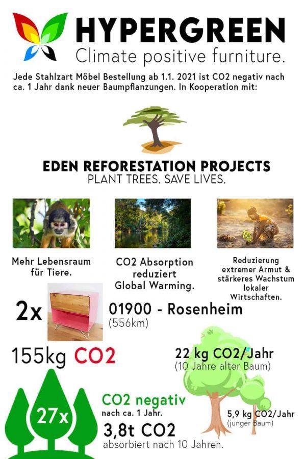 nachttisch-fly-high-3-nachhaltigkeit-rose-eiche-wildeiche-made-in-germany-stahlzart-hypergreen-initiative-co2-negativ-baeume-pflanzen