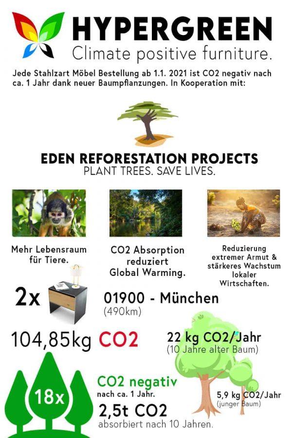 stahlzart-nachttisch-aari-nachhaltigkeit-rohstahl-wildeiche-made-in-germany-stahlzart-hypergreen-initiative-co2-negativ-baeume-pflanzen